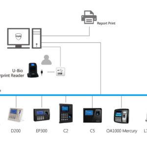 ANVIZ U-BIO  Unidad de enrolamiento USB